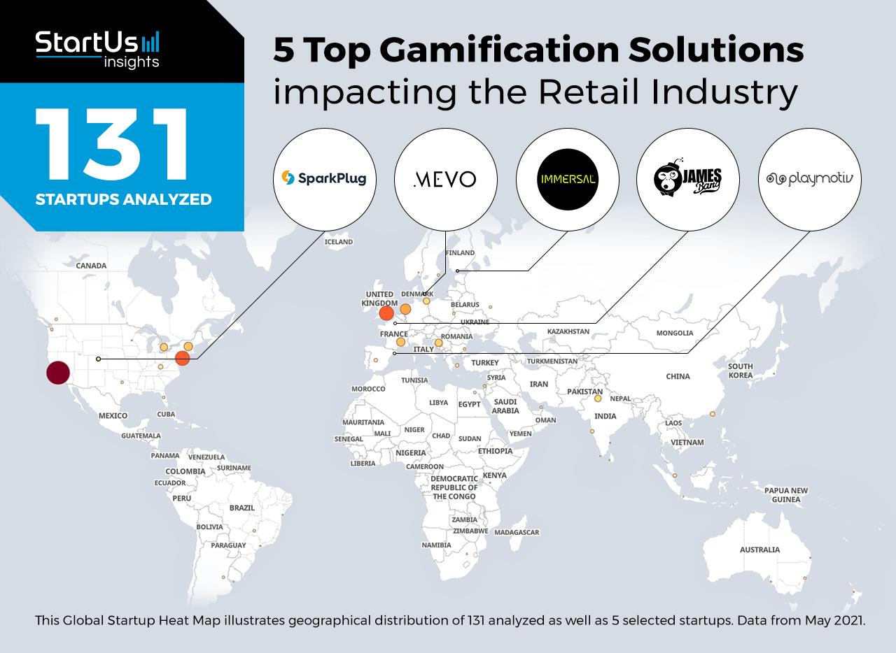 TOP 5 soluciones de gamificación para retail - Gamificación para empresas - Playmotiv